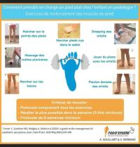 Pieds plats de l'enfant : 5 exercices quotidiens pour aider le pied à se ré-axer